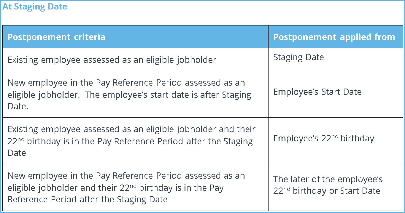 Employee Of The Month Criteria Template 28 Images Employee Of