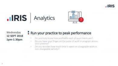 Run your practice to peak performance with IRIS Analytics