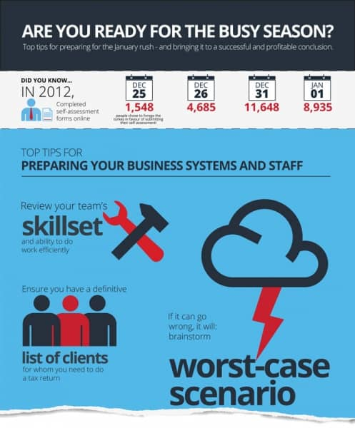 Infographic - are you ready for busy season?